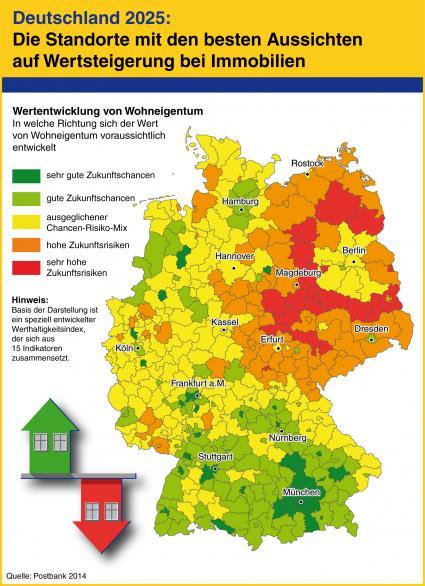 postbank studie wo der immobilienkauf in deutschland langfristig lohnt s ddeutschland und. Black Bedroom Furniture Sets. Home Design Ideas